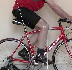 Bikedynamics Bike Fitting Specialists Fit Guidelines